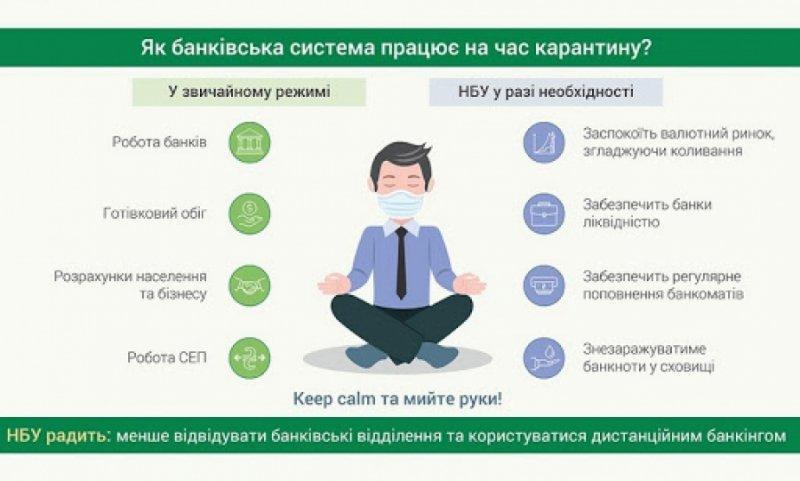 Нацбанк України презентував соціальні ролики