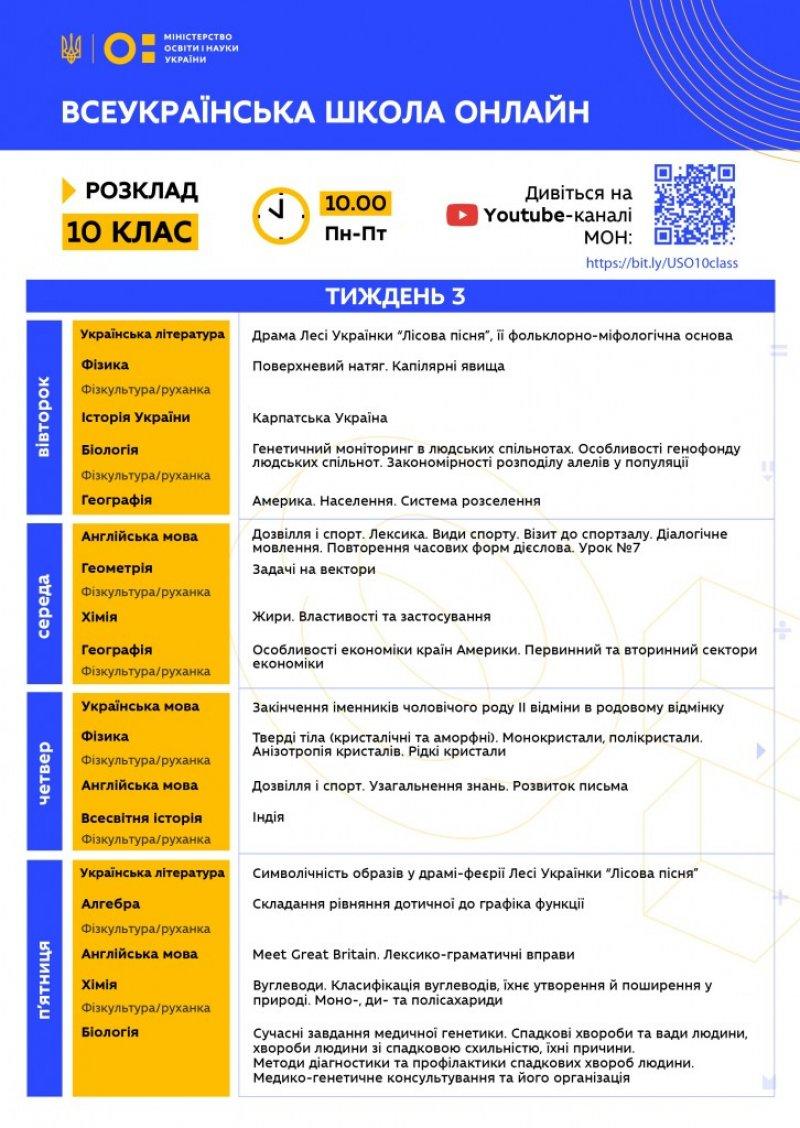 Всеукраїнська школа онлайн: розклад третього тижня занять
